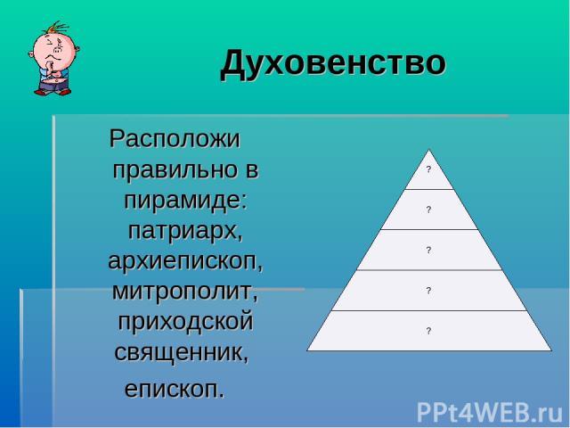 Духовенство Расположи правильно в пирамиде: патриарх, архиепископ, митрополит, приходской священник, епископ.