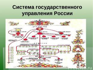 Система государственного управления России