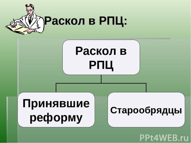Раскол в РПЦ: