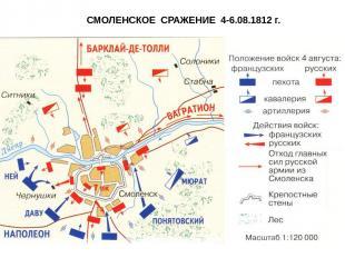 СМОЛЕНСКОЕ СРАЖЕНИЕ 4-6.08.1812 г.