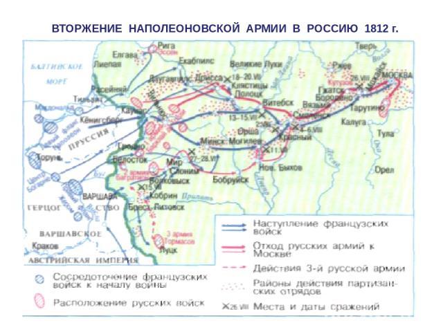 ВТОРЖЕНИЕ НАПОЛЕОНОВСКОЙ АРМИИ В РОССИЮ 1812 г.