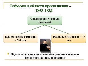 Реформа в области просвещения – 1863-1864 Обучение для всех сословий «без различ