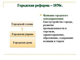 Городская реформа – 1870г. Городская дума Городская управа Городской голова Функ