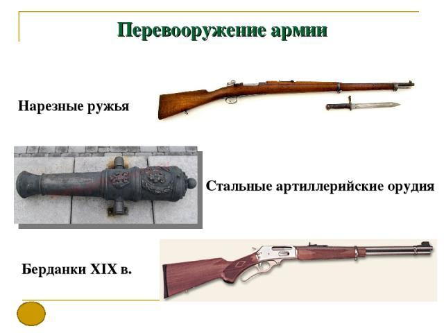 Перевооружение армии Нарезные ружья Стальные артиллерийские орудия Берданки XIX в.