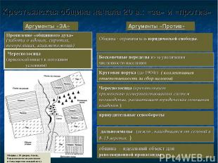 Крестьянская община начала 20 в.: «за» и «против» Община - ограничитель юридичес