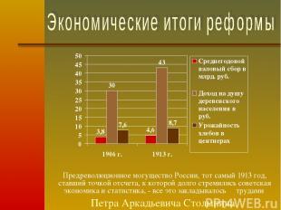 Предреволюционное могущество России, тот самый 1913 год, ставший точкой отсчета,