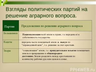 Взгляды политических партий на решение аграрного вопроса. передача части помещич