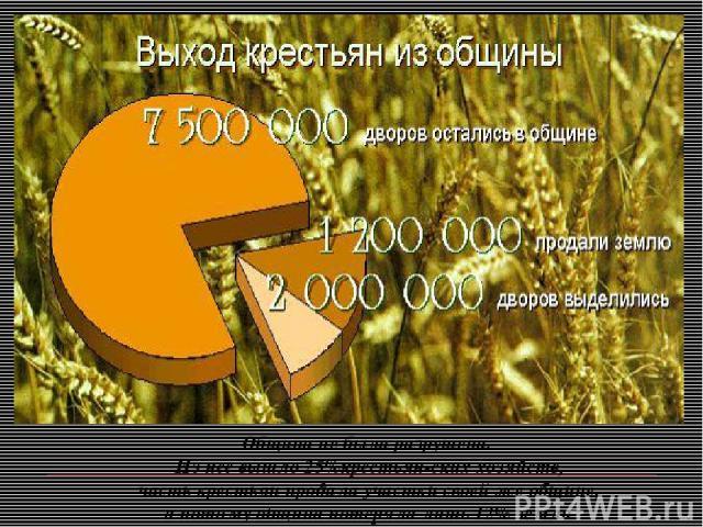 Община не была разрушена. Из нее вышло 25%крестьян-ских хозяйств, часть крестьян продала участки своей же общине, а потому община потеряла лишь 12% земли