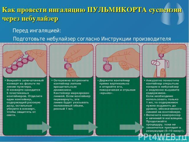 Как провести ингаляцию ПУЛЬМИКОРТА суспензии через небулайзер Перед ингаляцией: Подготовьте небулайзер согласно Инструкции производителя Инструкция к препарату