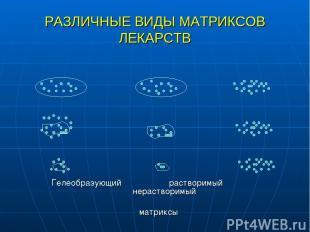 РАЗЛИЧНЫЕ ВИДЫ МАТРИКСОВ ЛЕКАРСТВ Гелеобразующий растворимый нерастворимый матри