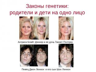 Законы генетики: родители и дети на одно лицо Актриса Блайт Дэннер и ее дочь Гви