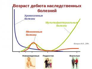 Хромосомные болезни Моногенные болезни Мультифакториальные болезни Новорожденные