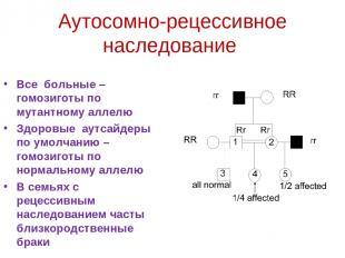Аутосомно-рецессивное наследование Все больные – гомозиготы по мутантному аллелю