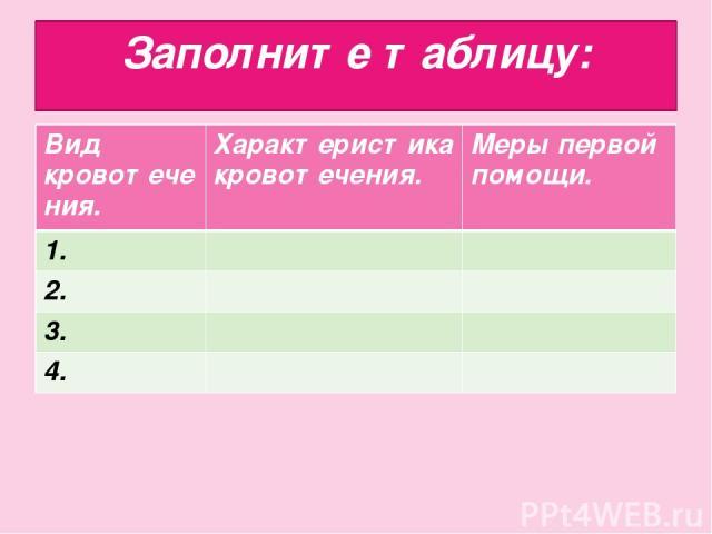 Заполните таблицу: Вид кровотечения. Характеристика кровотечения. Меры первой помощи. 1. 2. 3. 4.