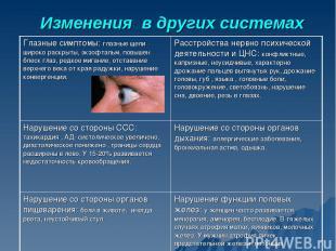 Изменения в других системах Глазные симптомы: глазные щели широко раскрыты, экзо