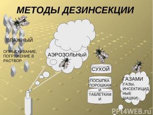 МЕТОДЫ ДЕЗИНСЕКЦИИ АЭРОЗОЛЬНЫЙ ГАЗАМИ (ГАЗЫ, ИНСЕКТИЦИДНЫЕ ШАШКИ) СУХОЙ (ПОСЫПКА