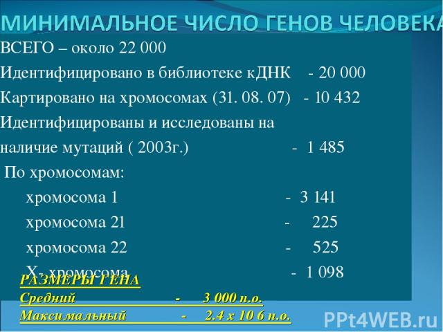 ВСЕГО – около 22 000 Идентифицировано в библиотеке кДНК - 20 000 Картировано на хромосомах (31. 08. 07) - 10 432 Идентифицированы и исследованы на наличие мутаций ( 2003г.) - 1 485 По хромосомам: хромосома 1 - 3 141 хромосома 21 - 225 хромосома 22 -…