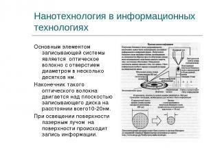 Нанотехнология в информационных технологиях Основным элементом записывающей сист