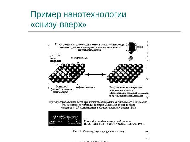 Пример нанотехнологии «снизу-вверх»