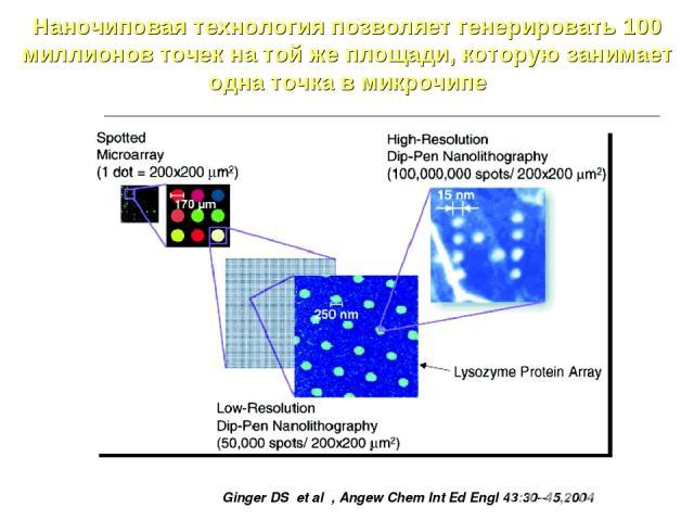 Наночиповая технология позволяет генерировать 100 миллионов точек на той же площади, которую занимает одна точка в микрочипе Ginger DS et al , Angew Chem Int Ed Engl 43:30–45,2004