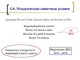 G4. Младенческие кишечные колики Критерии Wessel, Cobb, Jackson, Harris, & Detwi