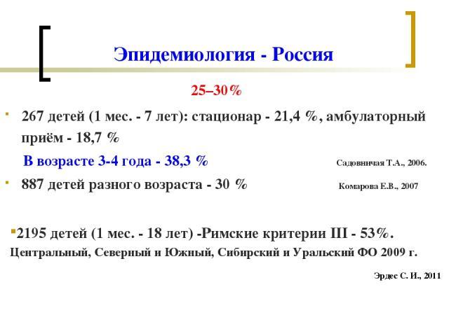 Эпидемиология - Россия 25–30% 267 детей (1 мес. - 7 лет): стационар - 21,4 %, амбулаторный приём - 18,7 % В возрасте 3-4 года - 38,3 % Садовничая Т.А., 2006. 887 детей разного возраста - 30 % Комарова Е.В., 2007 2195 детей (1 мес. - 18 лет) -Римские…