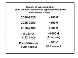 * Смерти от курения в мире если распространенность курения сохранится на прежнем
