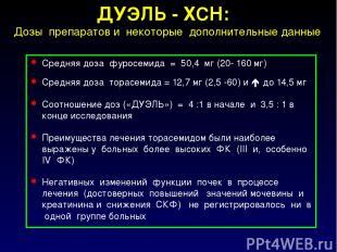 Средняя доза фуросемида = 50,4 мг (20- 160 мг) Средняя доза торасемида = 12,7 мг