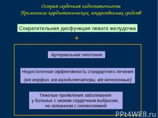 Артериальная гипотония Недостаточная эффективность стандартного лечения (в/в мор