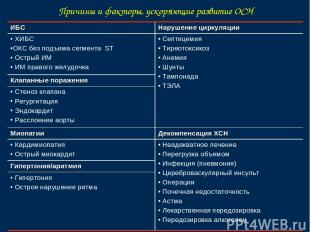 Причины и факторы, ускоряющие развитие ОСН ИБС Нарушение циркуляции ХИБС ОКС без