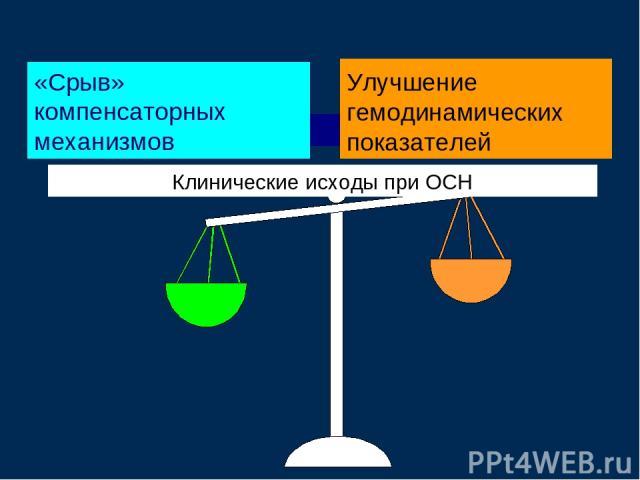 Клинические исходы при ОСН «Срыв» компенсаторных механизмов Улучшение гемодинамических показателей