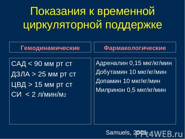 Показания к временной циркуляторной поддержке Гемодинамические САД < 90 мм рт ст ДЗЛА > 25 мм рт ст ЦВД > 15 мм рт ст СИ < 2 л/мин/м2 Фармакологические Адреналин 0,15 мкг/кг/мин Добутамин 10 мкг/кг/мин Допамин 10 мкг/кг/мин Милринон 0,5 мкг/кг/мин S…