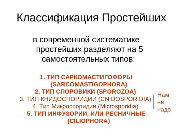 Классификация Простейших в современной систематике простейших разделяют на 5 самостоятельных типов: ТИП САРКОМАСТИГОФОРЫ (SARCOMASTIGOPHORA) ТИП СПОРОВИКИ (SPOROZOA) ТИП КНИДОСПОРИДИИ (CNIDOSPORIDIA) Тип Микроспоридии (Microsporidia) ТИП ИНФУЗОРИИ, …