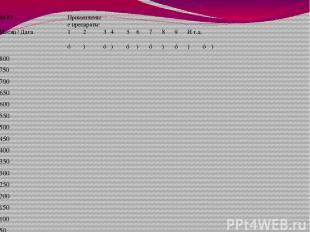 ФИО Применяемые препараты: Месяц/ Дата 1 2 3 4 5 6 7 8 9 Ит.д. ☼ ) ☼ ) ☼ ) ☼ )