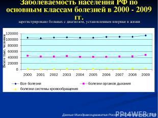 * Заболеваемость населения РФ по основным классам болезней в 2000 - 2009 гг. зар