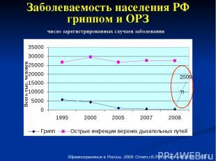 * Заболеваемость населения РФ гриппом и ОРЗ число зарегистрированных случаев заб