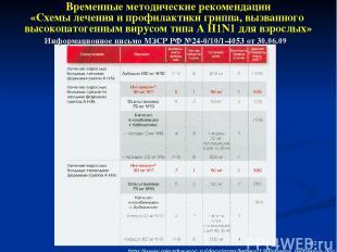 * Временные методические рекомендации «Схемы лечения и профилактики гриппа, вызв