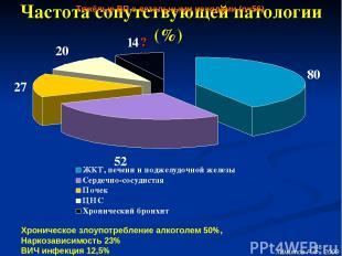 * Частота сопутствующей патологии (%) Хроническое злоупотребление алкоголем 50%,