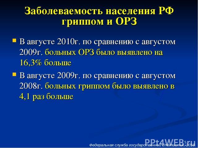 * Заболеваемость населения РФ гриппом и ОРЗ В августе 2010г. по сравнению с августом 2009г. больных ОРЗ было выявлено на 16,3% больше В августе 2009г. по сравнению с августом 2008г. больных гриппом было выявлено в 4,1 раз больше Федеральная служба г…