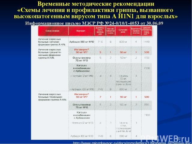 * Временные методические рекомендации «Схемы лечения и профилактики гриппа, вызванного высокопатогенным вирусом типа А H1N1 для взрослых» http://www.minzdravsoc.ru/docs/mzsr/letters/139/shema_lecheniya.doc Информационное письмо МЗСР РФ №24-0/10/1-40…