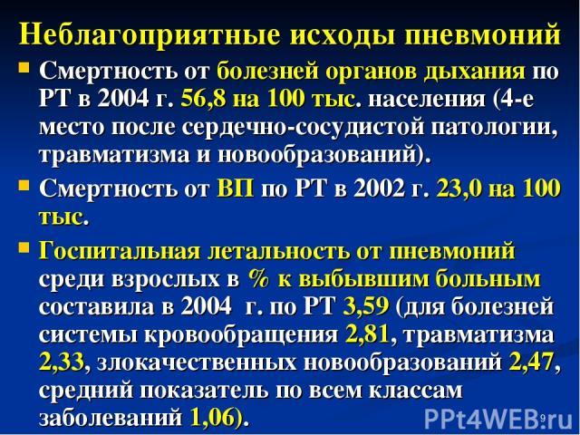 * Неблагоприятные исходы пневмоний Смертность от болезней органов дыхания по РТ в 2004 г. 56,8 на 100 тыс. населения (4-е место после сердечно-сосудистой патологии, травматизма и новообразований). Смертность от ВП по РТ в 2002 г. 23,0 на 100 тыс. Го…