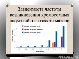 Зависимость частоты возникновения хромосомных аномалий от возраста матери