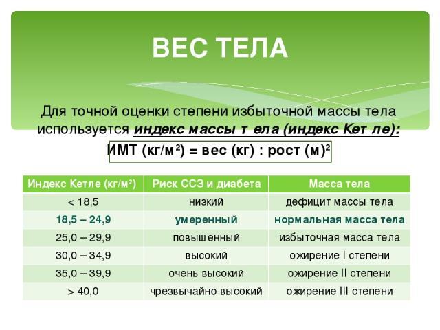 Для точной оценки степени избыточной массы тела используется индекс массы тела (индекс Кетле): ИМТ (кг/м2) = вес (кг) : рост (м)2 ВЕС ТЕЛА Индекс Кетле (кг/м2) Риск ССЗ и диабета Масса тела < 18,5 низкий дефицит массы тела 18,5 – 24,9 умеренный норм…