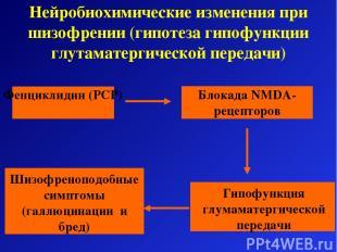 Нейробиохимические изменения при шизофрении (гипотеза гипофункции глутаматергиче