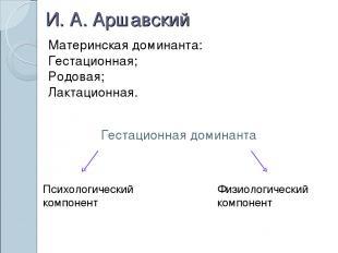 И. А. Аршавский Материнская доминанта: Гестационная; Родовая; Лактационная. Гест