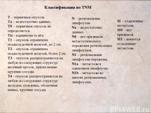 Классификация по TNM T – первичная опухоль. Tx – недостаточно данных. Т0 – перви