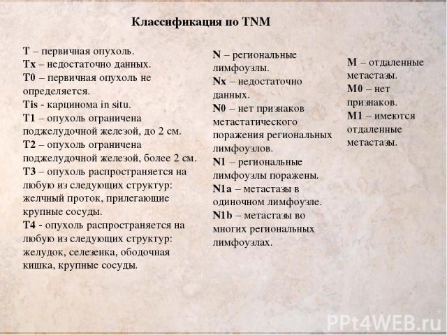 Классификация по TNM T – первичная опухоль. Tx – недостаточно данных. Т0 – первичная опухоль не определяется. Tis - карцинома in situ. T1 – опухоль ограничена поджелудочной железой, до 2 см. Т2 – опухоль ограничена поджелудочной железой, более 2 см.…