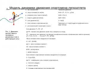 . Модель динамики движения спортсмена-легкоатлета Рис. 1. Движение центра тяжест