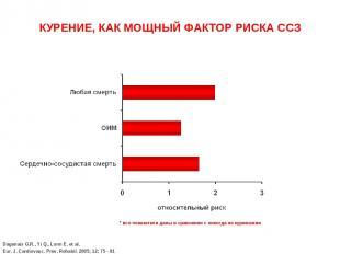 * все показатели даны в сравнении с никогда не курившими Dagenais G.R., Yi Q., L