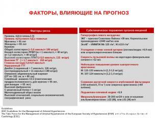 ФАКТОРЫ, ВЛИЯЮЩИЕ НА ПРОГНОЗ Guidelines 2007 Guidelines for the Management of Ar